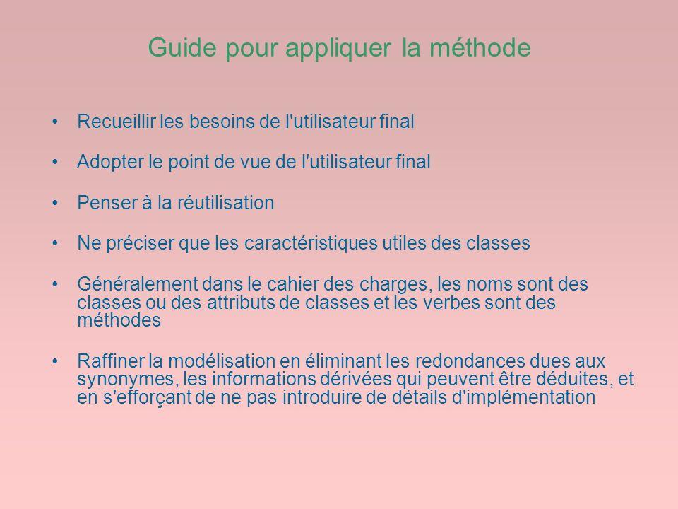 Guide pour appliquer la méthode