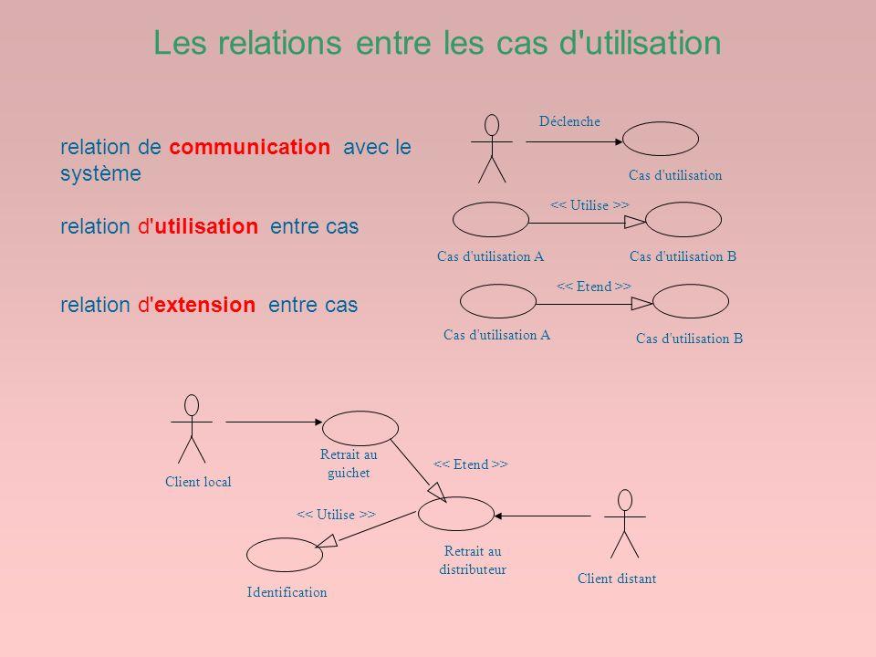 Les relations entre les cas d utilisation