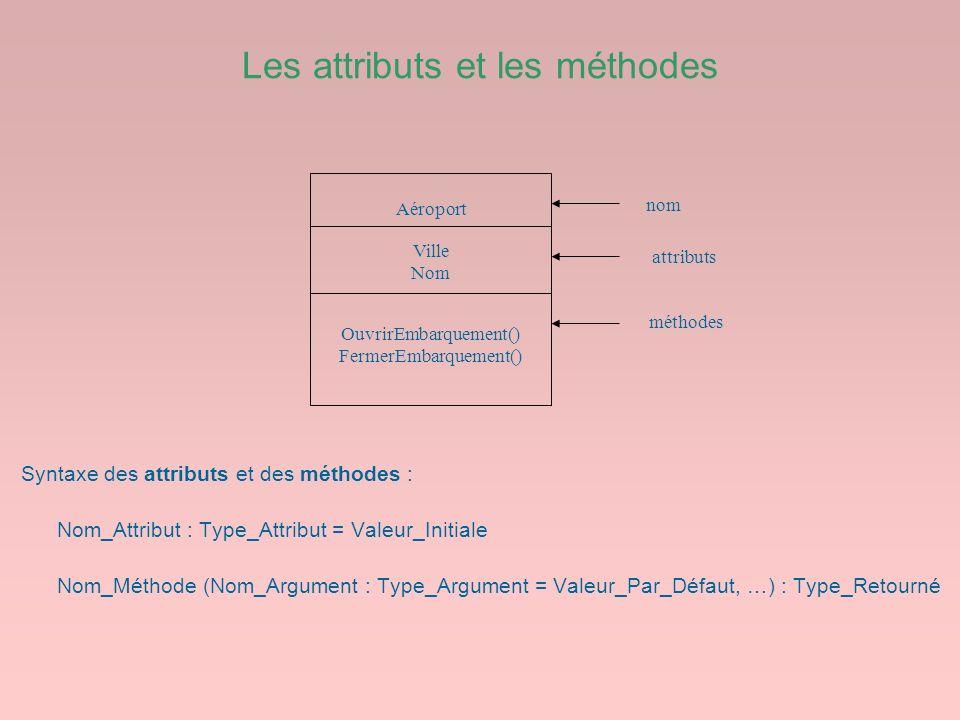 Les attributs et les méthodes