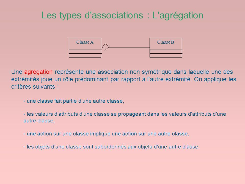 Les types d associations : L agrégation