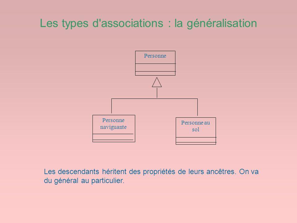 Les types d associations : la généralisation