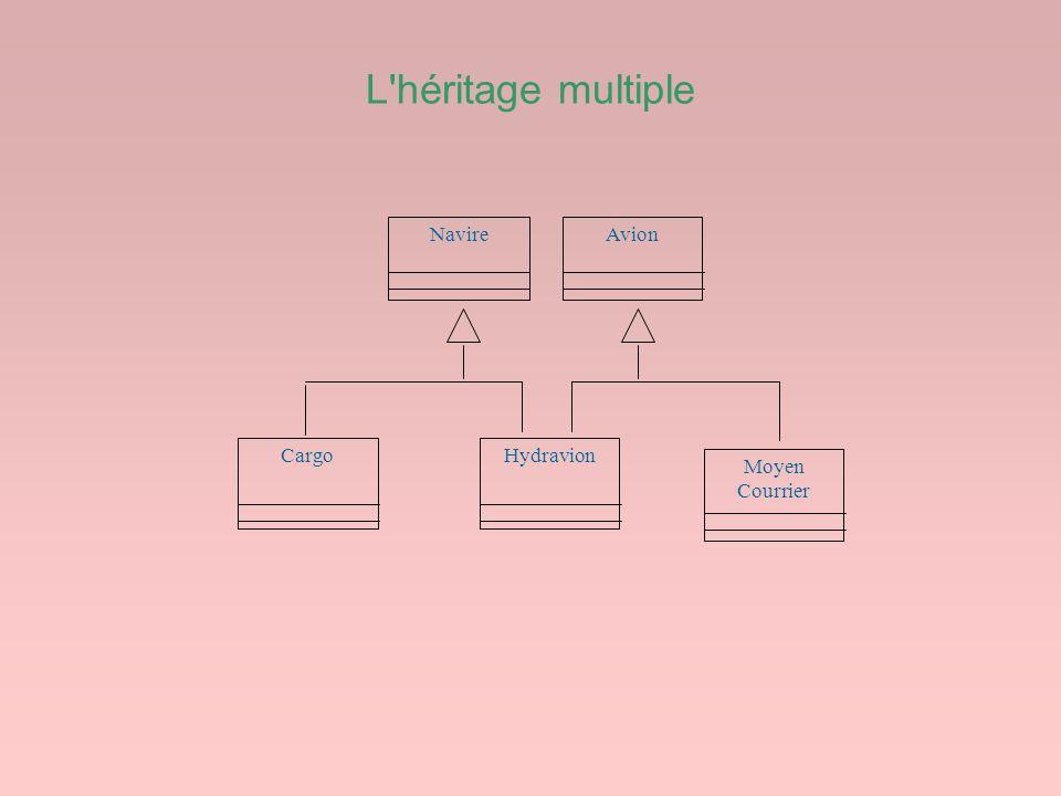 L héritage multiple Avion Hydravion Moyen Courrier Navire Cargo