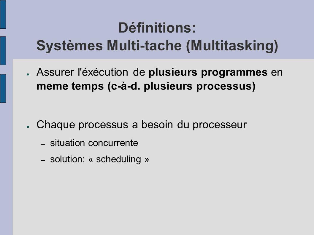 Définitions: Systèmes Multi-tache (Multitasking)