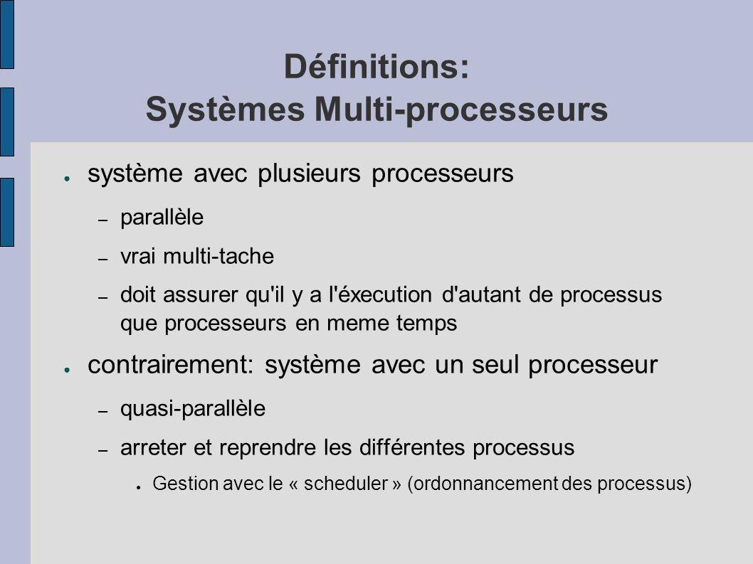 Définitions: Systèmes Multi-processeurs