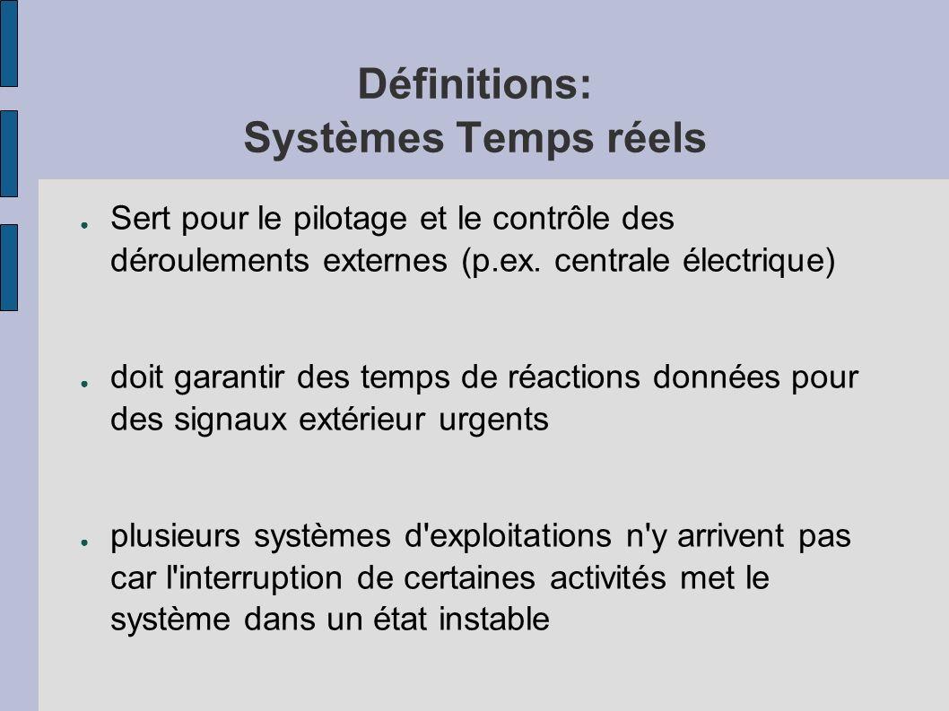 Définitions: Systèmes Temps réels