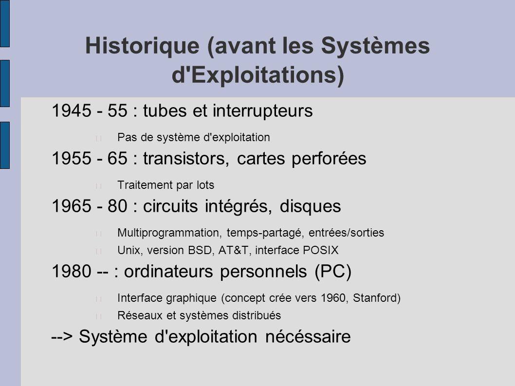 Historique (avant les Systèmes d Exploitations)