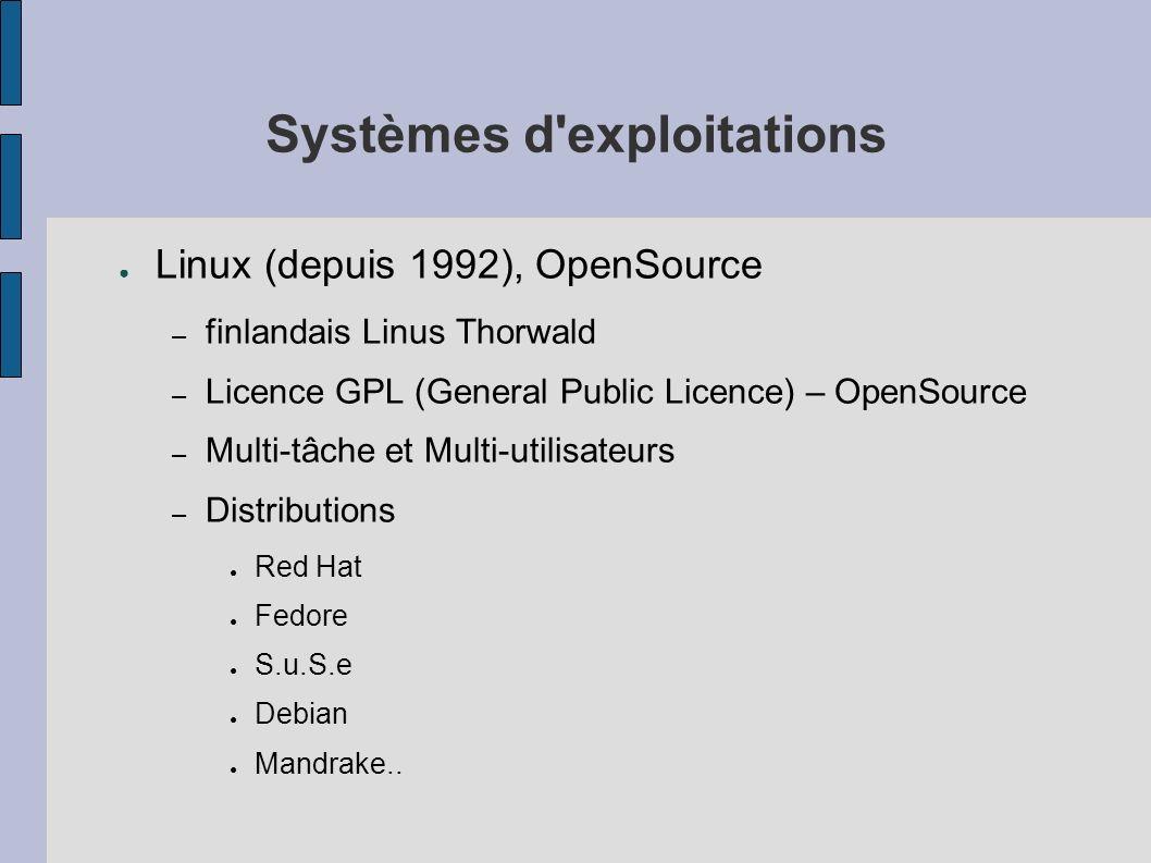 Systèmes d exploitations