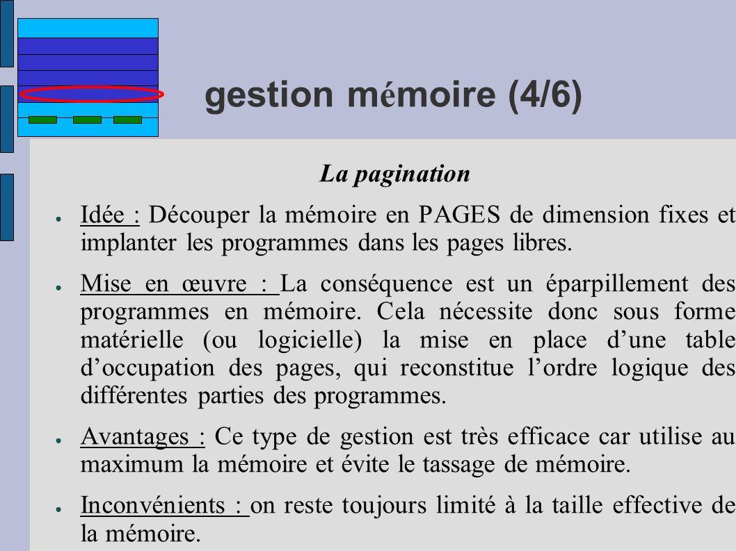 gestion mémoire (4/6) La pagination