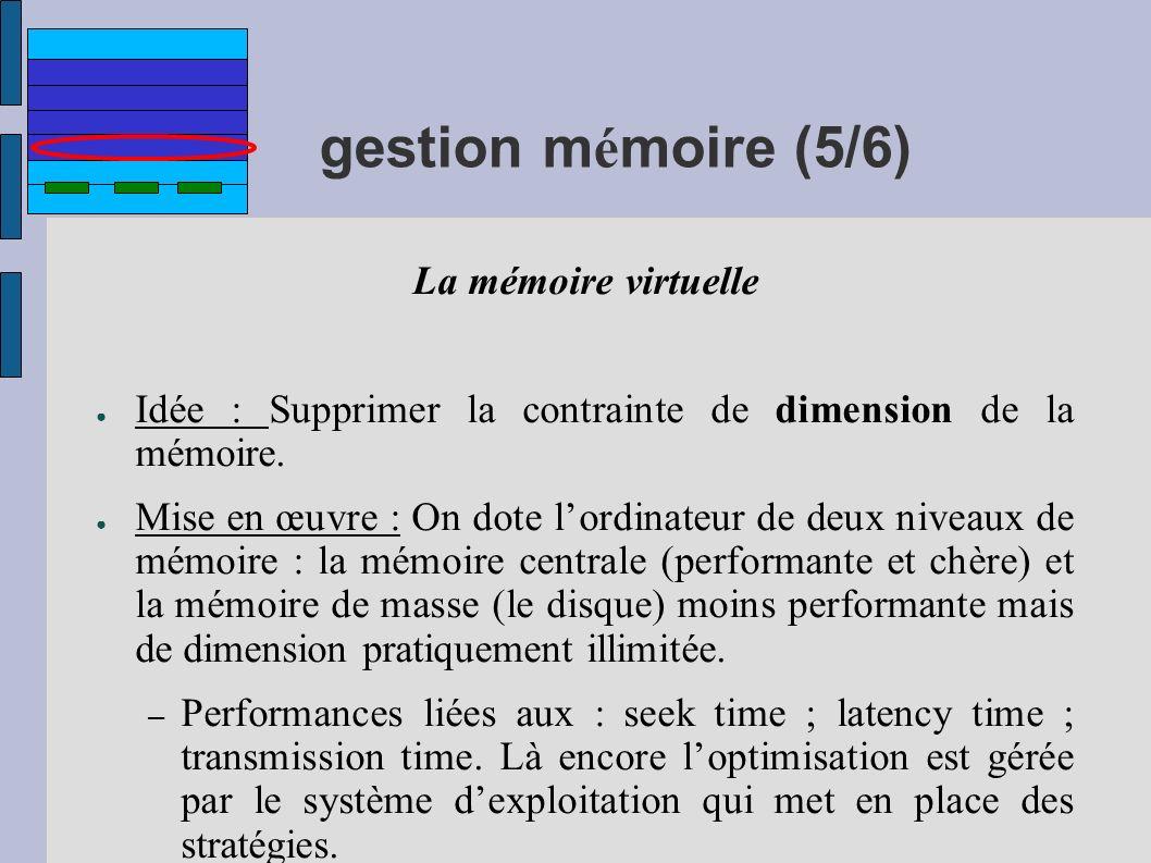 gestion mémoire (5/6) La mémoire virtuelle
