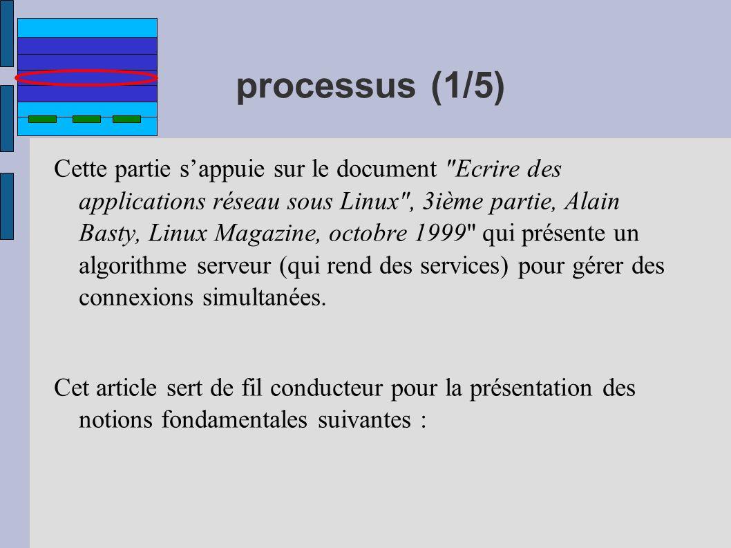 processus (1/5)