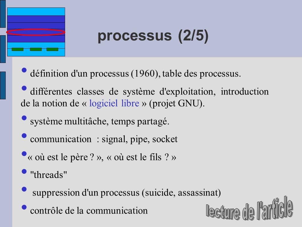 processus (2/5) lecture de l article