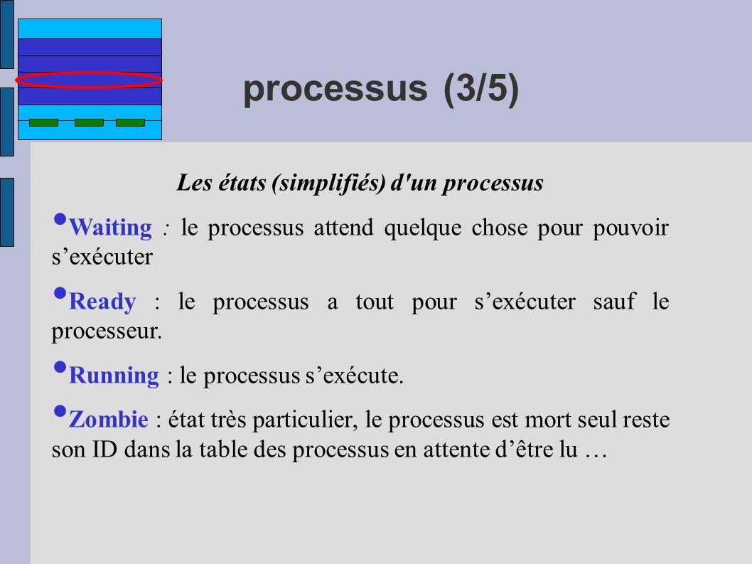 Les états (simplifiés) d un processus