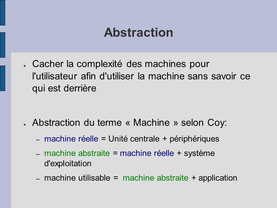 Abstraction Cacher la complexité des machines pour l utilisateur afin d utiliser la machine sans savoir ce qui est derrière.