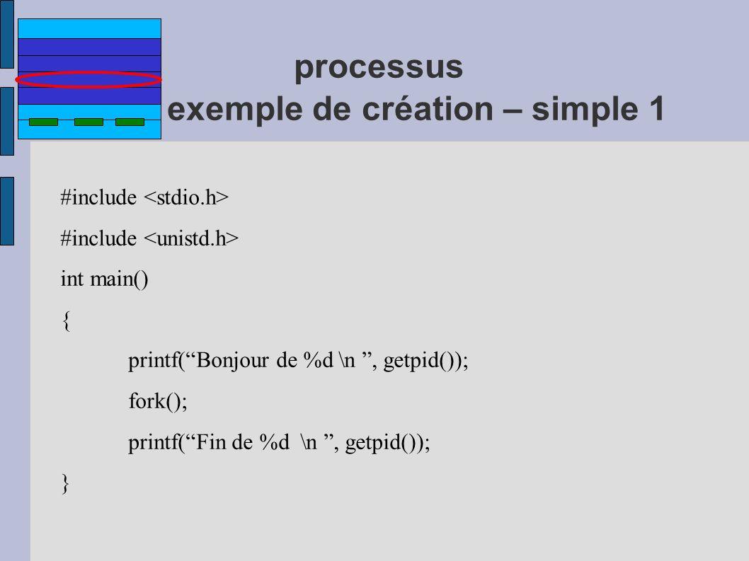 processus exemple de création – simple 1