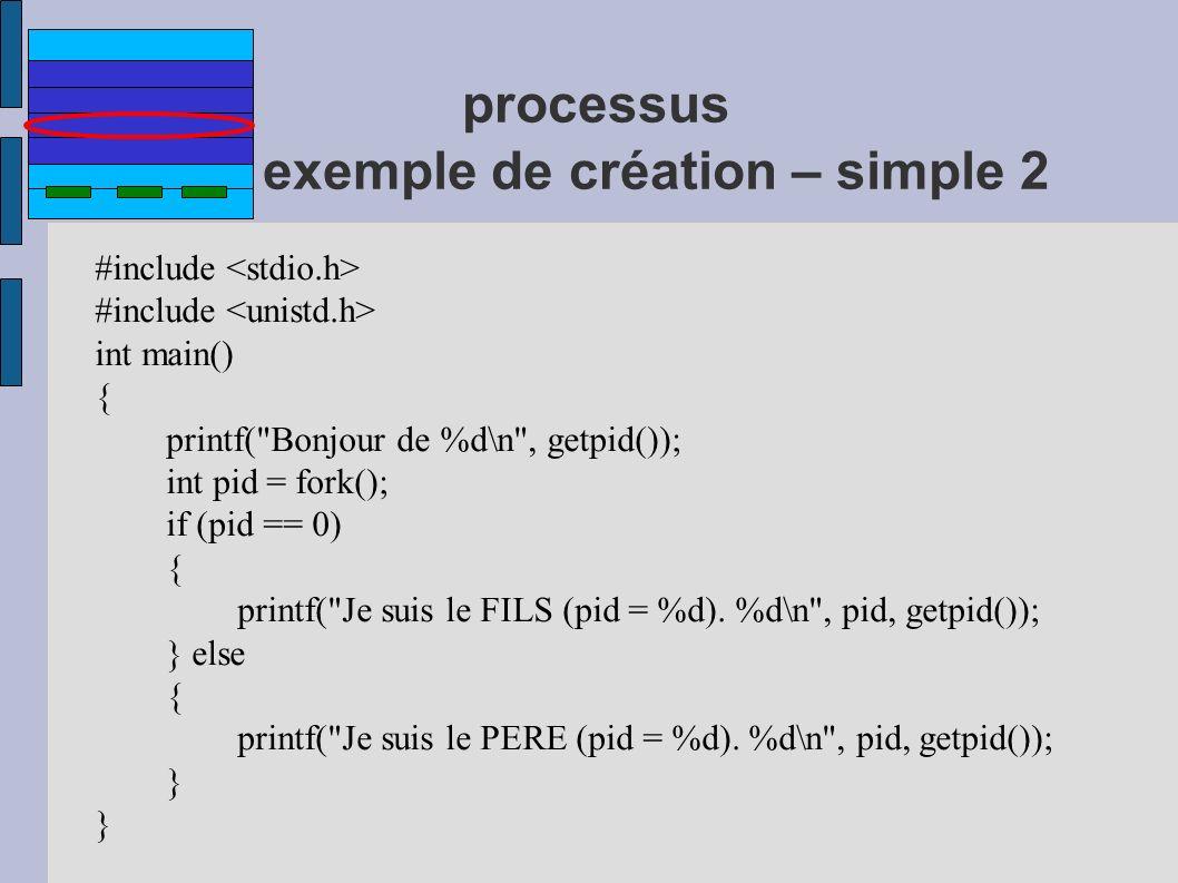 processus exemple de création – simple 2