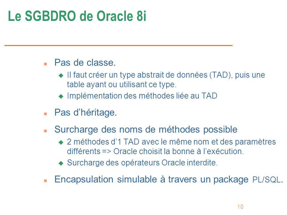 Le SGBDRO de Oracle 8i Pas de classe. Pas d'héritage.