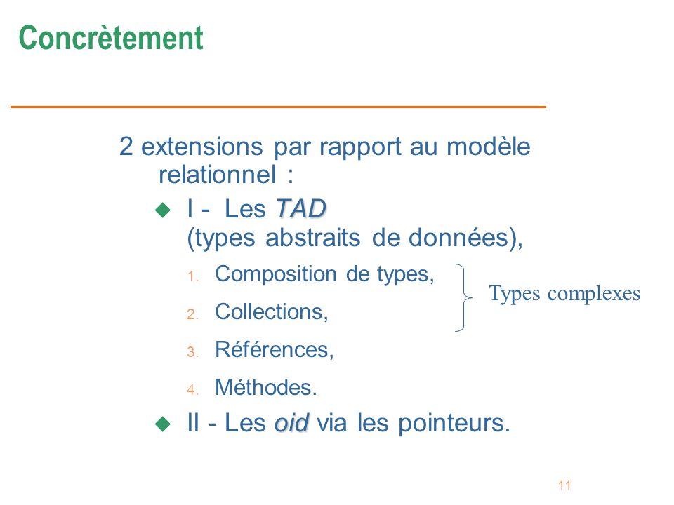 Concrètement 2 extensions par rapport au modèle relationnel :
