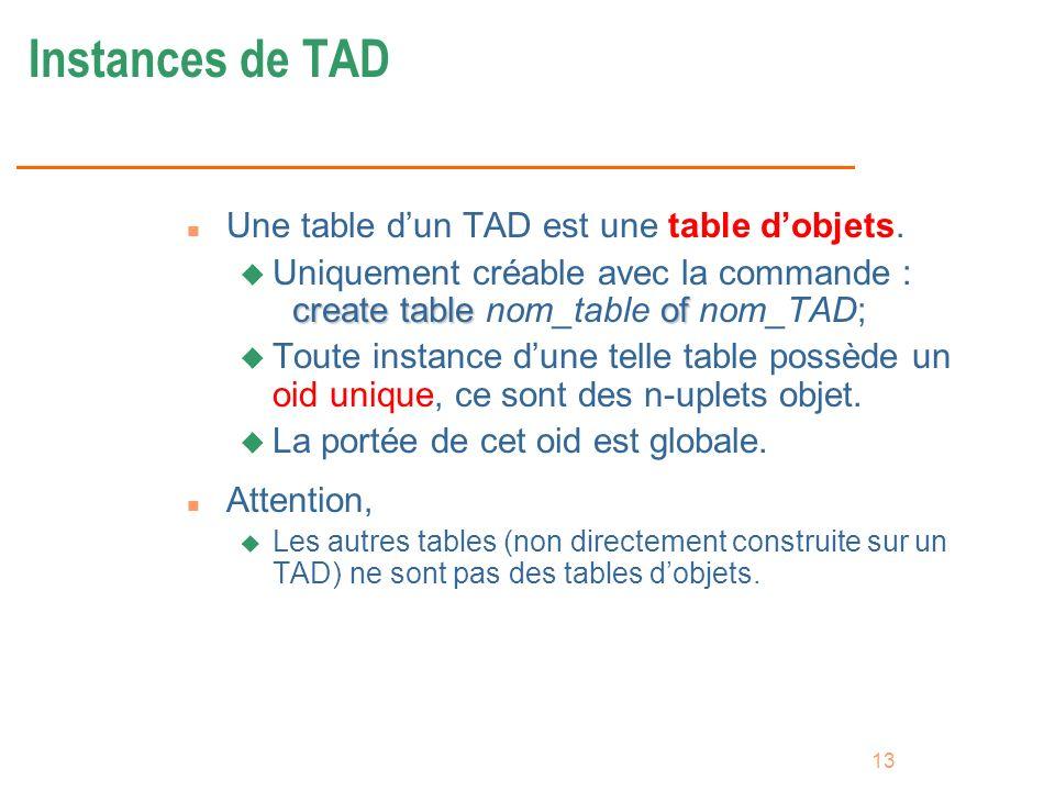 Instances de TAD Une table d'un TAD est une table d'objets.