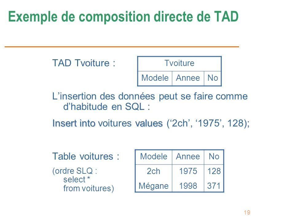 Exemple de composition directe de TAD