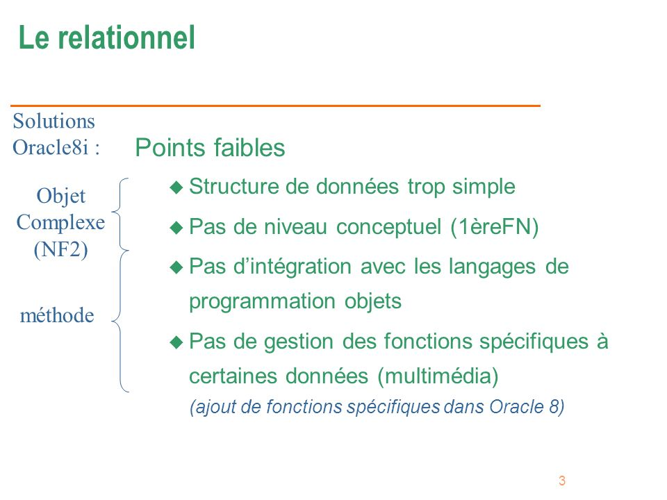 Le relationnel Points faibles Solutions Oracle8i :