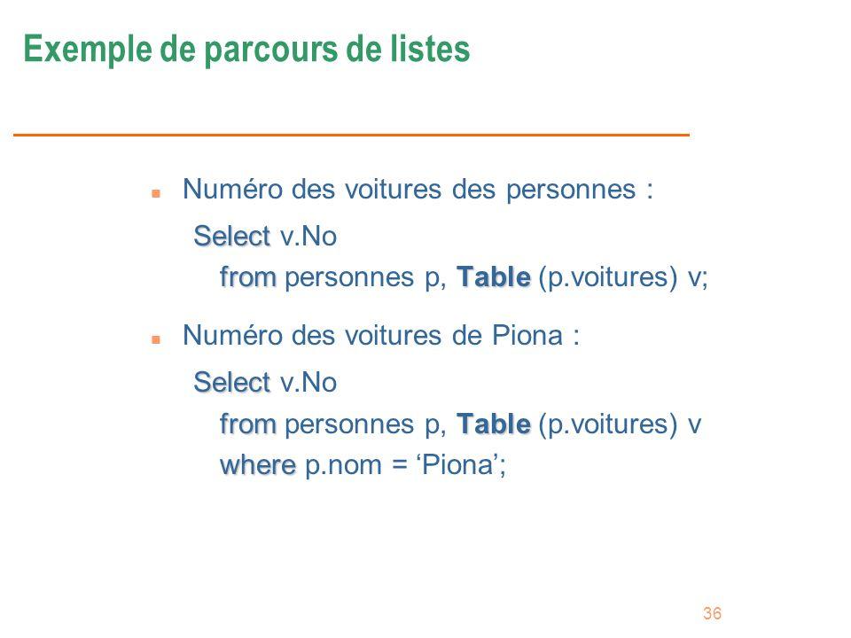 Exemple de parcours de listes