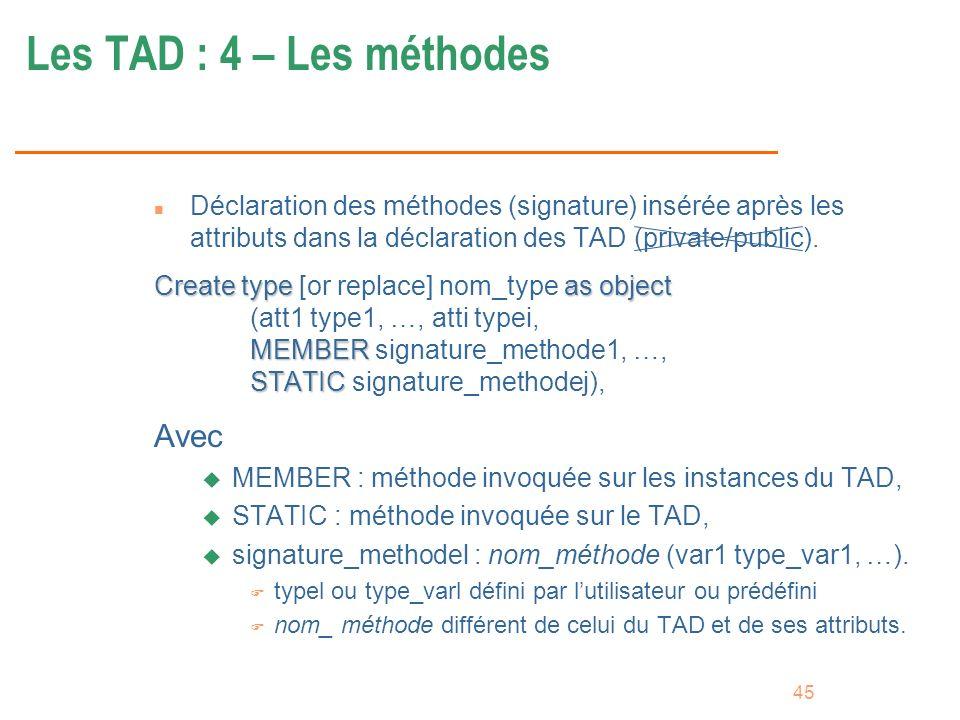 Les TAD : 4 – Les méthodes Avec