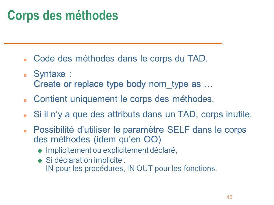 Corps des méthodes Code des méthodes dans le corps du TAD.