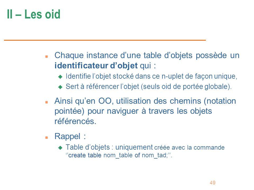 II – Les oid Chaque instance d'une table d'objets possède un identificateur d'objet qui : Identifie l'objet stocké dans ce n-uplet de façon unique,