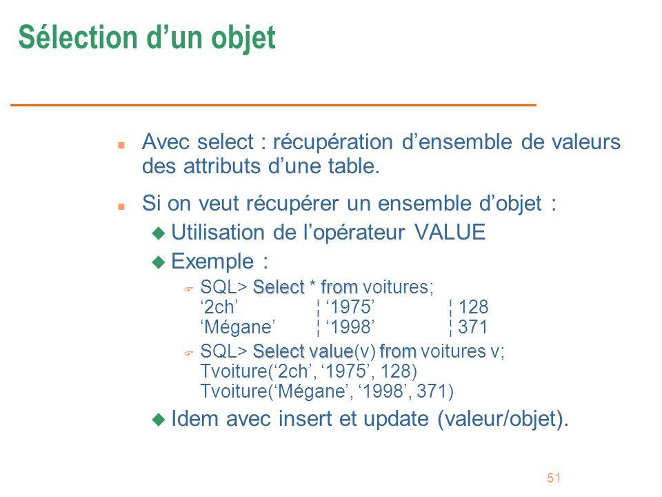 Sélection d'un objet Avec select : récupération d'ensemble de valeurs des attributs d'une table. Si on veut récupérer un ensemble d'objet :