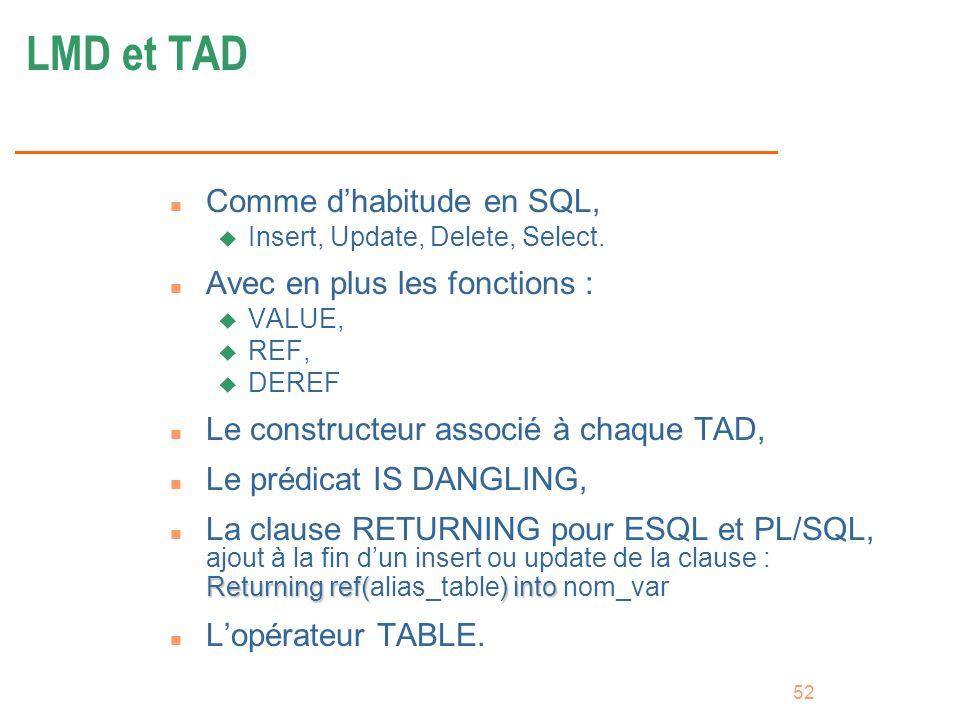 LMD et TAD Comme d'habitude en SQL, Avec en plus les fonctions :
