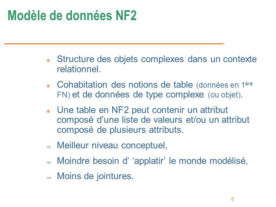 Modèle de données NF2 Structure des objets complexes dans un contexte relationnel.