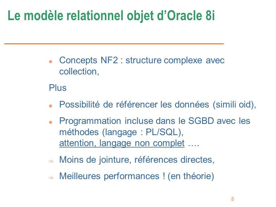 Le modèle relationnel objet d'Oracle 8i