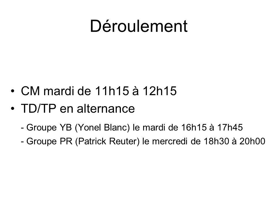 Déroulement CM mardi de 11h15 à 12h15 TD/TP en alternance