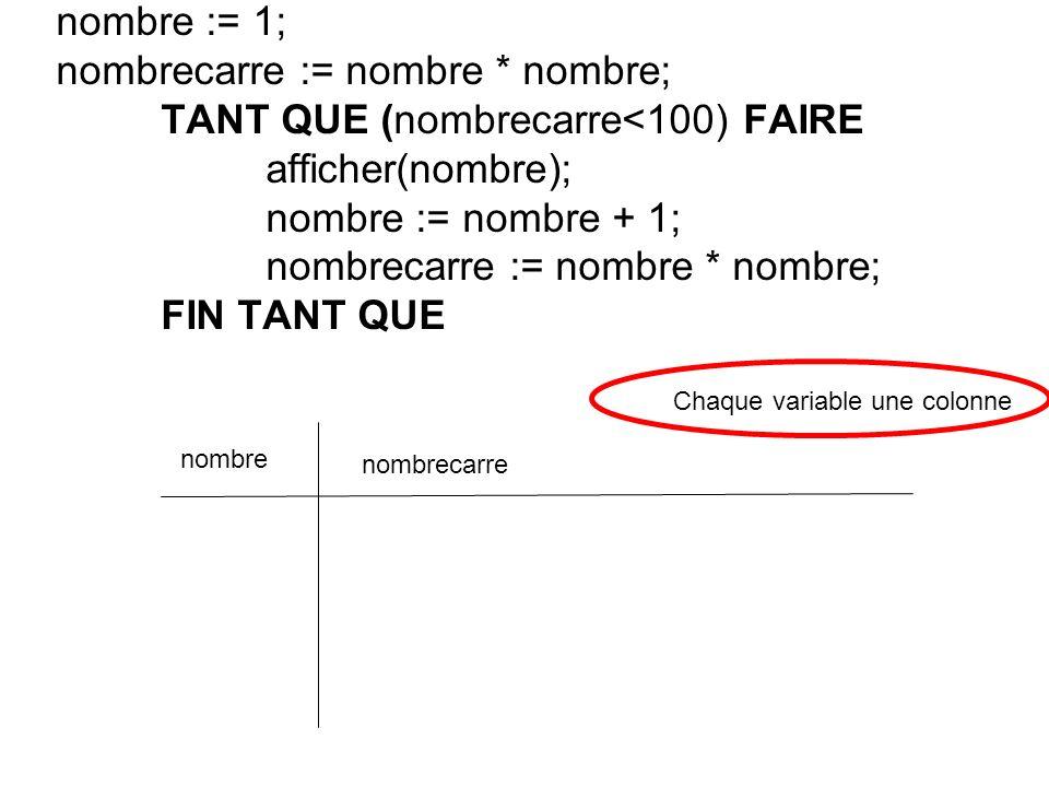 nombrecarre := nombre * nombre; TANT QUE (nombrecarre<100) FAIRE