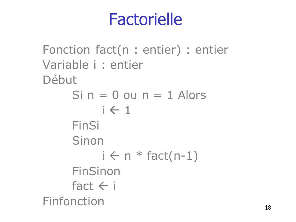 Factorielle Fonction fact(n : entier) : entier Variable i : entier