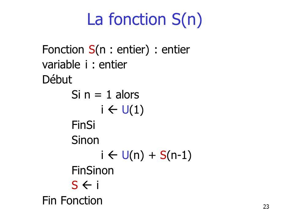 La fonction S(n) Fonction S(n : entier) : entier variable i : entier