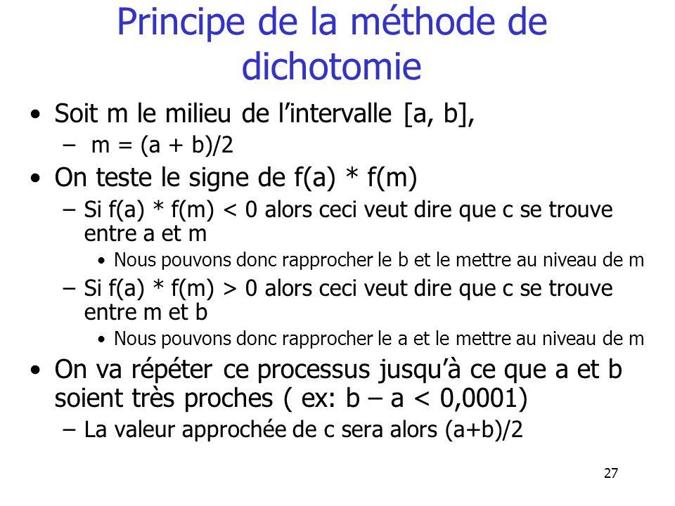 Principe de la méthode de dichotomie
