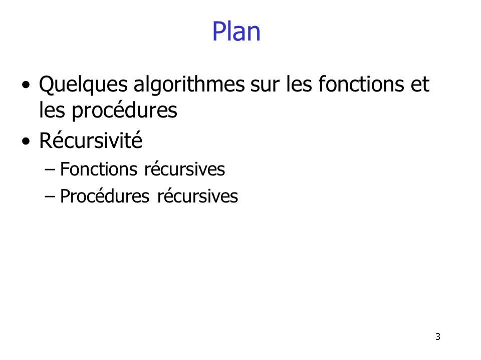 Plan Quelques algorithmes sur les fonctions et les procédures