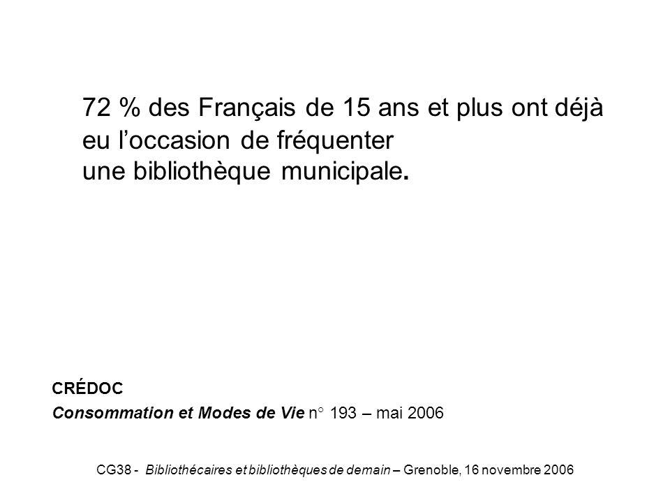 CREDOC 72 % des Français de 15 ans et plus ont déjà eu l'occasion de fréquenter une bibliothèque municipale.