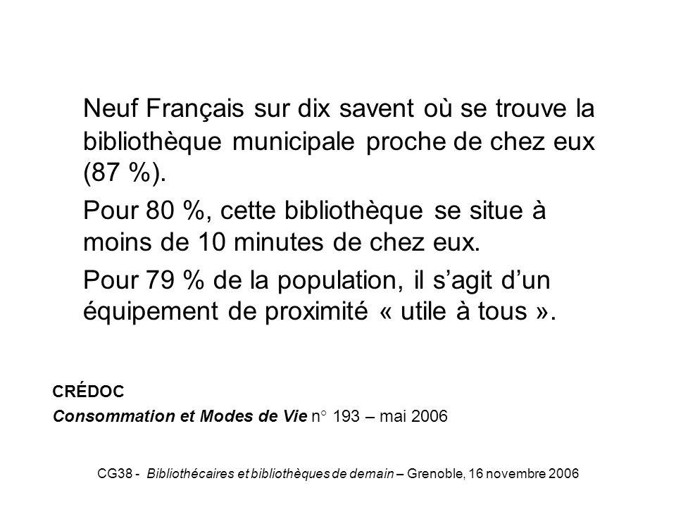 CREDOC Neuf Français sur dix savent où se trouve la bibliothèque municipale proche de chez eux (87 %).