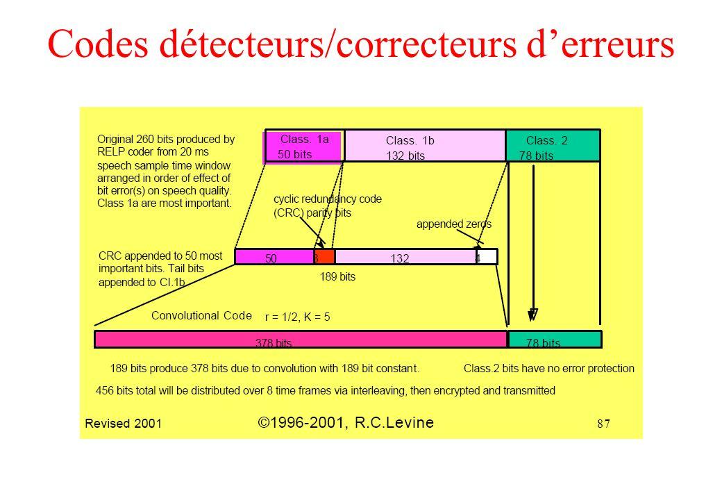 Codes détecteurs/correcteurs d'erreurs