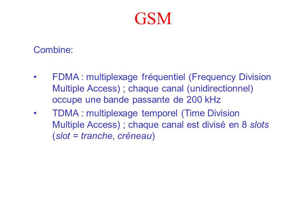 GSM Combine: