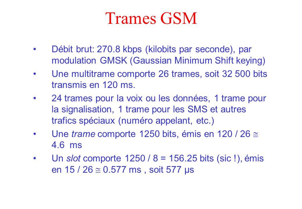 Trames GSMDébit brut: 270.8 kbps (kilobits par seconde), par modulation GMSK (Gaussian Minimum Shift keying)