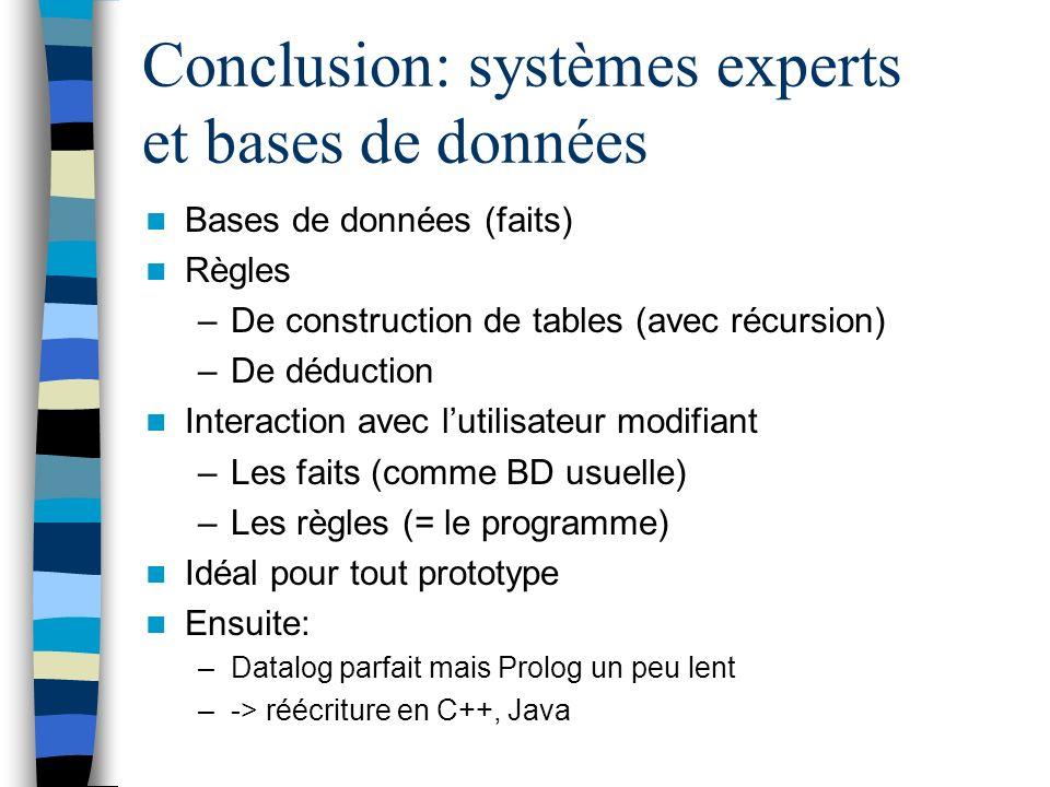 Conclusion: systèmes experts et bases de données