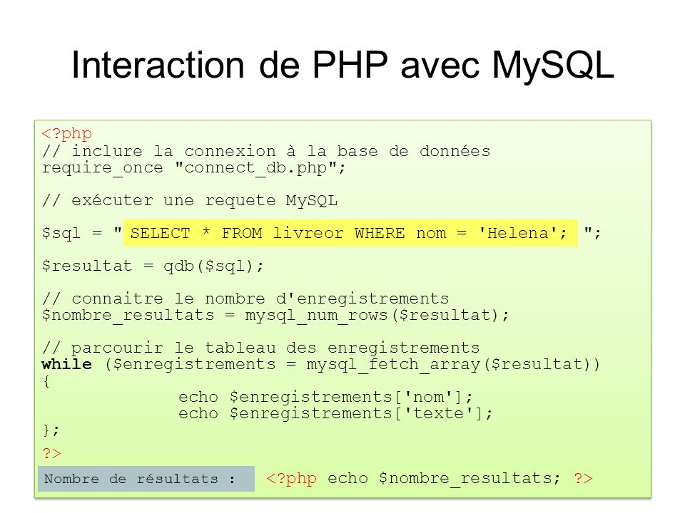 Interaction de PHP avec MySQL