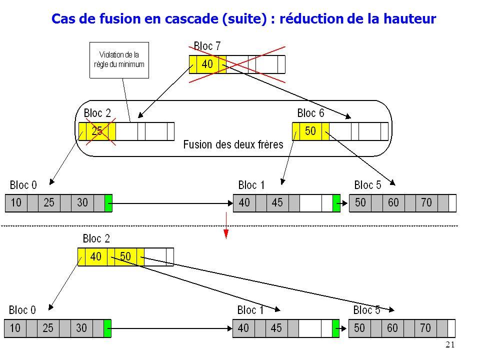 Cas de fusion en cascade (suite) : réduction de la hauteur