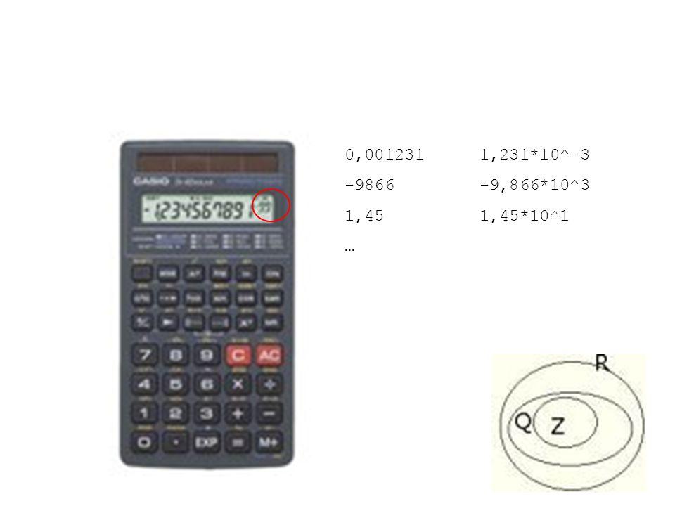 0,001231 1,231*10^-3 -9866 -9,866*10^3 1,45 1,45*10^1 … 1,4