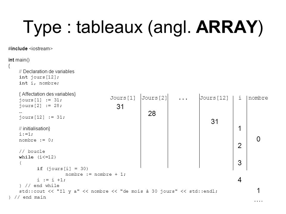 Type : tableaux (angl. ARRAY)