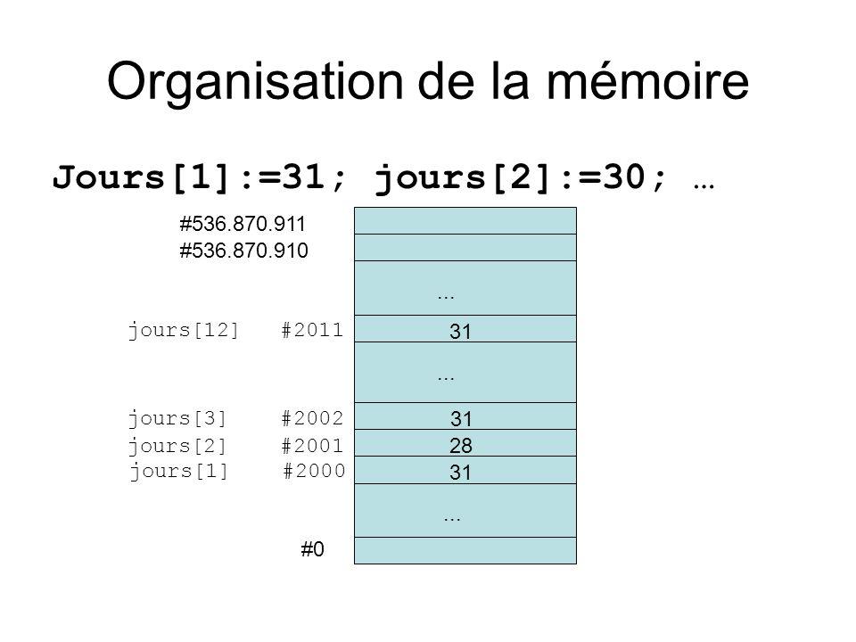 Organisation de la mémoire