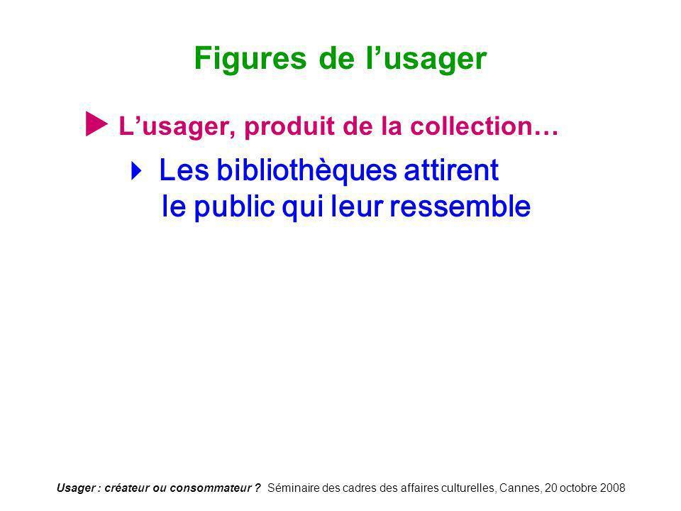 Figures de l'usager  L'usager, produit de la collection…